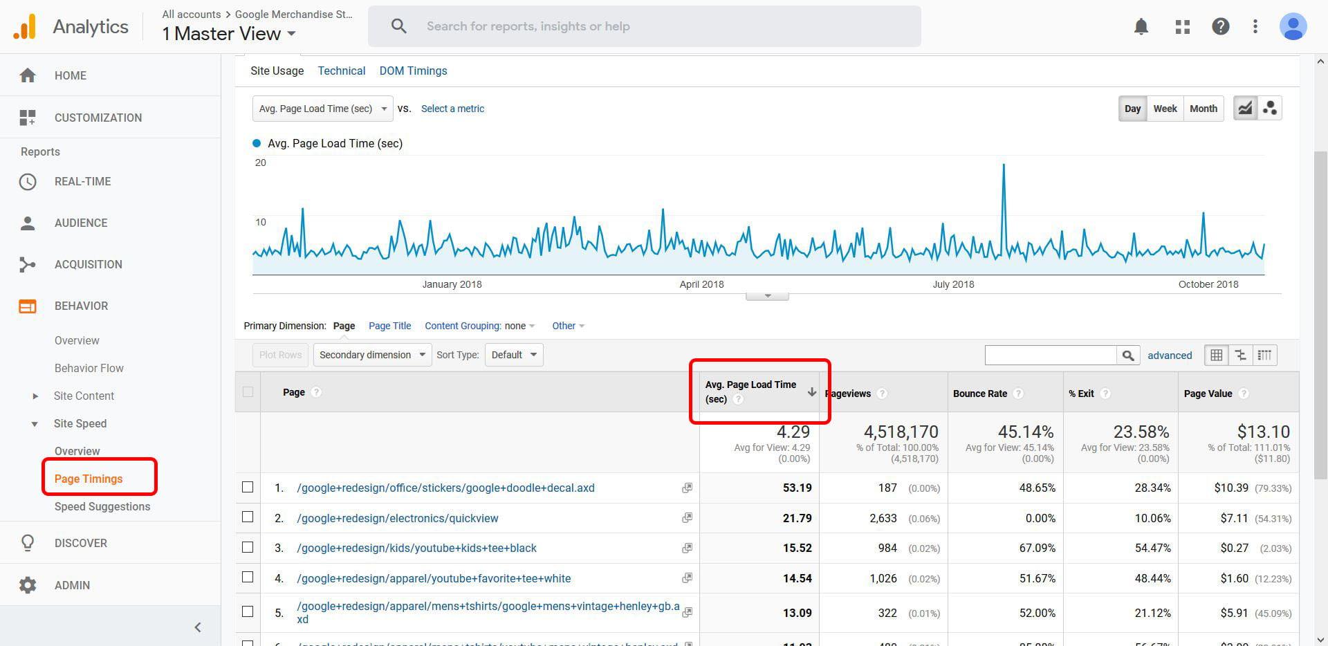 بررسی گزارش Page Timings به منظور بهبود سرعت در گوگل آنالیتیکس